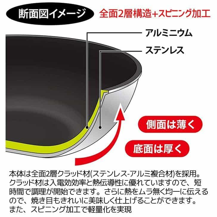 https://store.shopping.yahoo.co.jp/k-mori/4971142121907.html